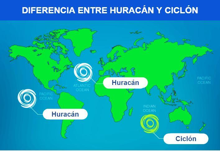Diferencias entre ciclón huracán