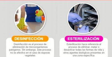 Diferencia entre desinfección y esterilización