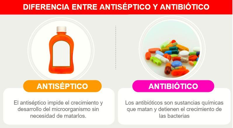 diferencias entreantiséptico y antibiotico