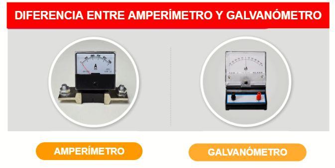 Diferencia entre amperímetro y galvanómetro