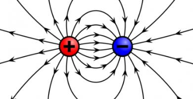 Esquema de campo eléctrico