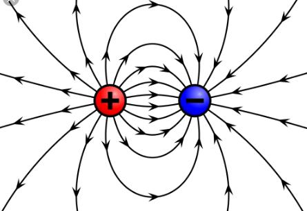 Esquema campo eléctrico