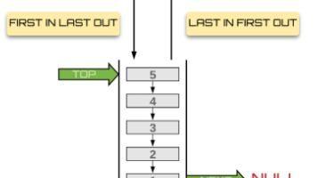 Estructura de datos en pila