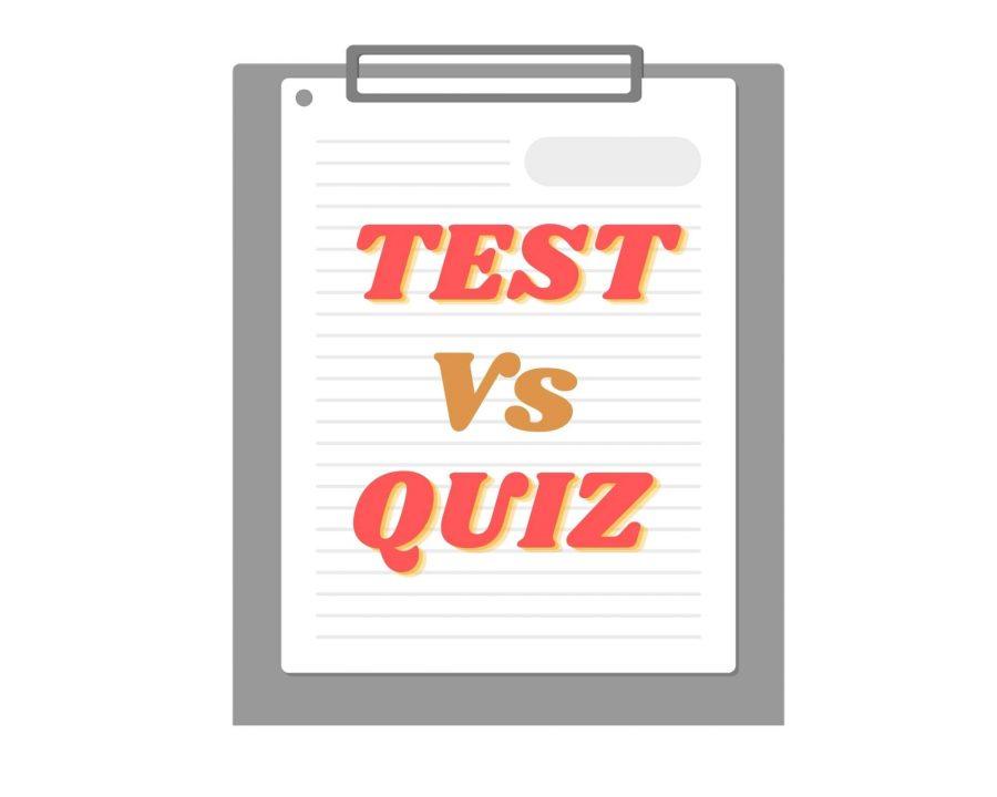 Diferencia entre quiz y test